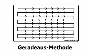 geradeaus-methode